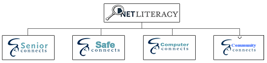 Net Literacy Progam Overview