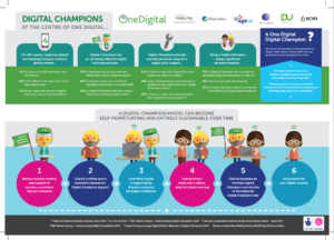digital-champions-infographic