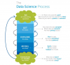 From FreeCodeCamp: Best Online Data Science Courses